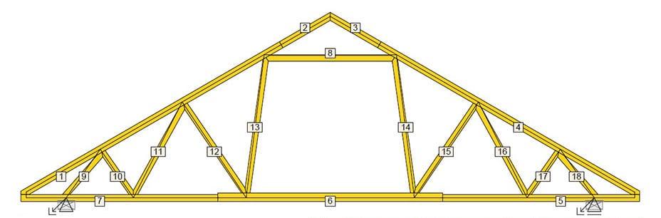 statické posouzení vazníkové konstrukce